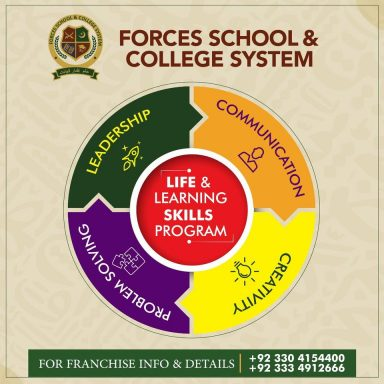 Life and Learning Skills Program
